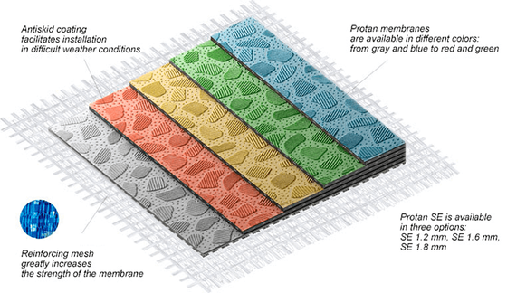 Roofing membranes - Protan and PVC membranes